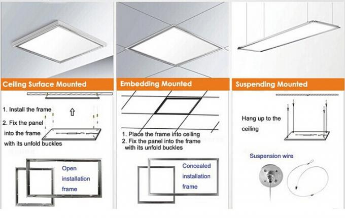 Surface , Suspended , recessed led panel 1200 x 300 , rectangle led panel light
