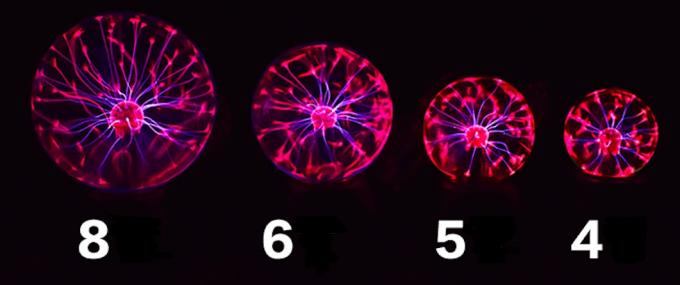 8 Inch Plasma Light Ball / Magic Plasma Ball For Bar, Coffee House